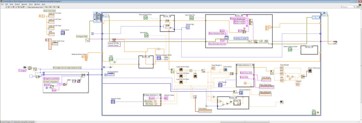 CPS-Final-BlockDiagram